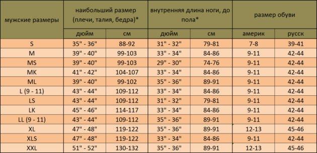Таблица размеров импортных изделий