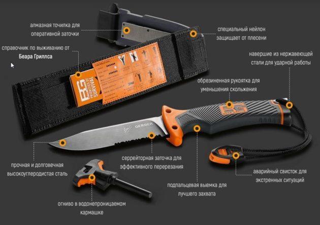 Комплектация ножа