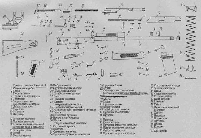 Конструкция и составные части гладкоствольного самозарядного ружья