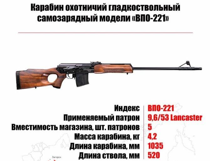 Технические данные ружья ВПО-221