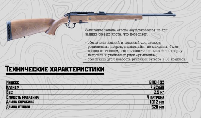 Технические характеристики ВПО-192 Горностай