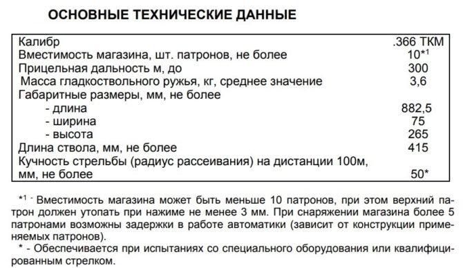 Технические характеристики ВПО-209