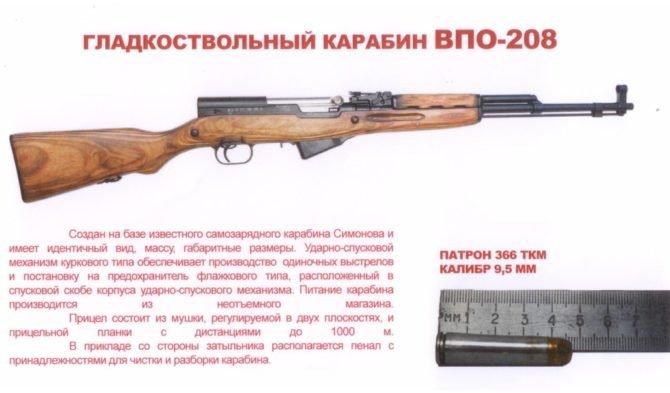 ВПО-208 создан на базе самозарядного карабина Симонова