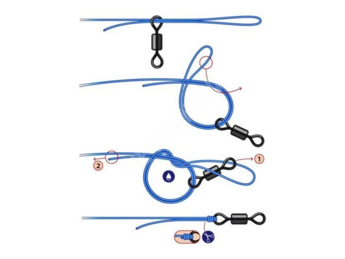 Привязка приманки узлом паломар