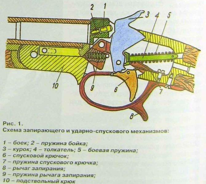 Схема УСМ MP-18