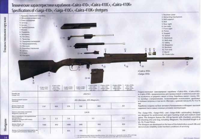 Технические характеристики карабина Сайга-410