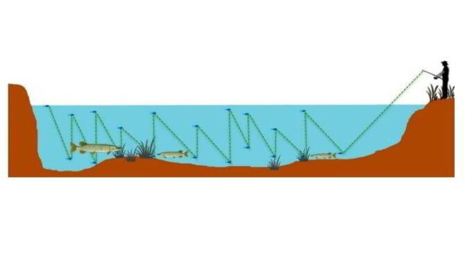 ступенчатая подводка